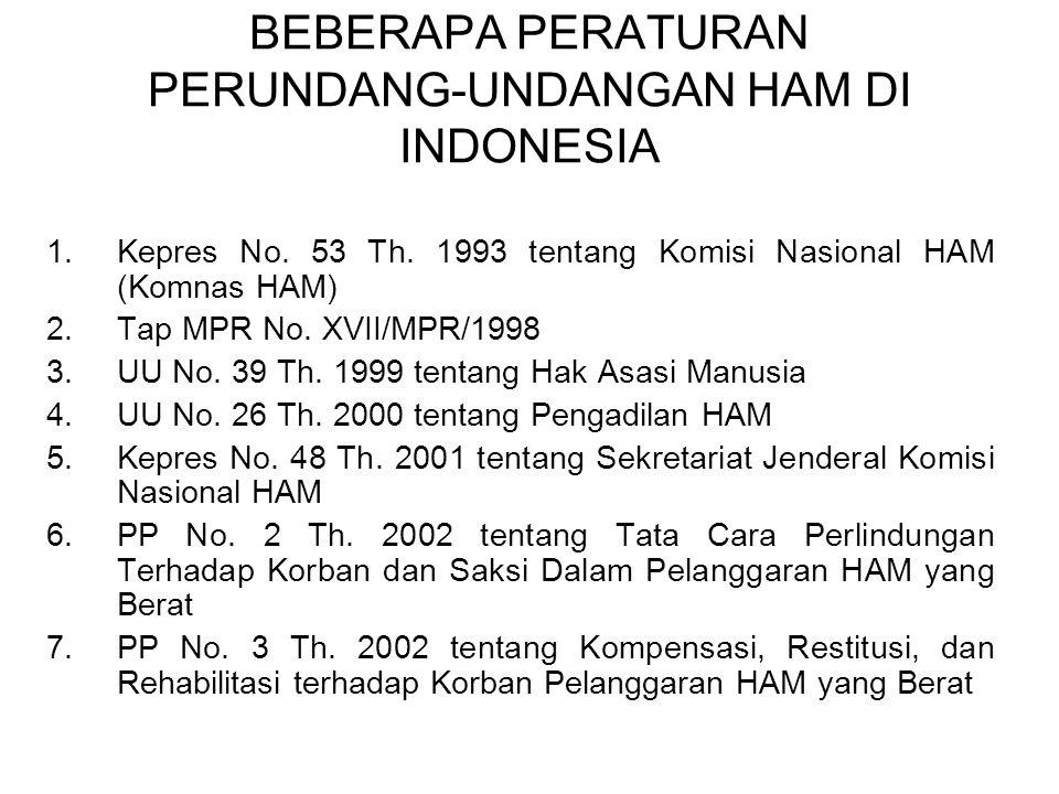 BEBERAPA PERATURAN PERUNDANG-UNDANGAN HAM DI INDONESIA