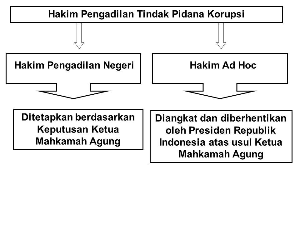 Hakim Pengadilan Tindak Pidana Korupsi