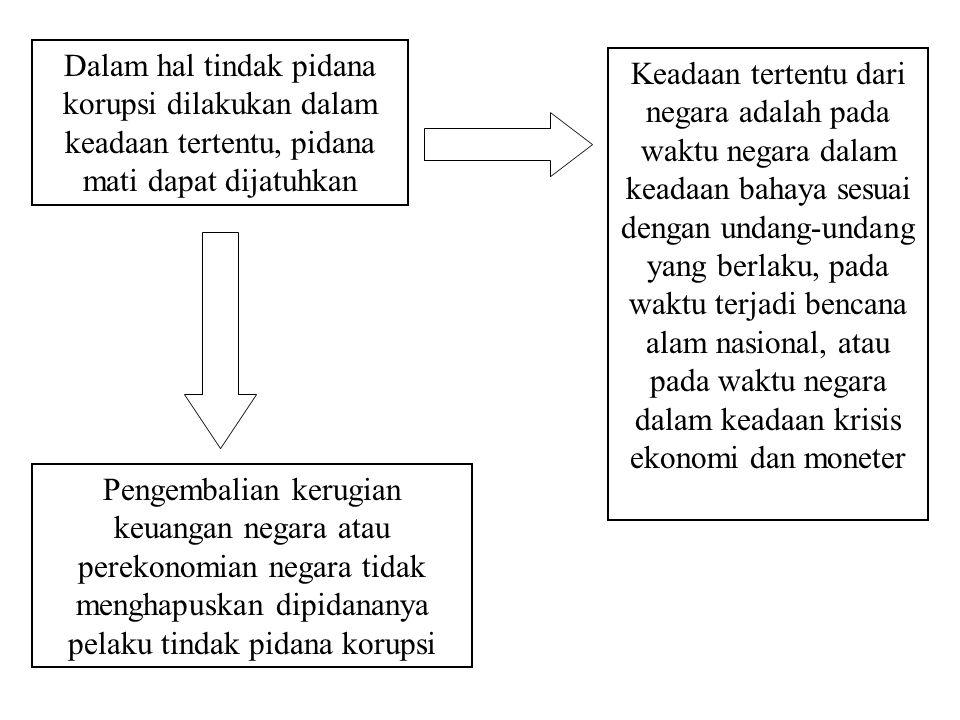 Dalam hal tindak pidana korupsi dilakukan dalam keadaan tertentu, pidana mati dapat dijatuhkan