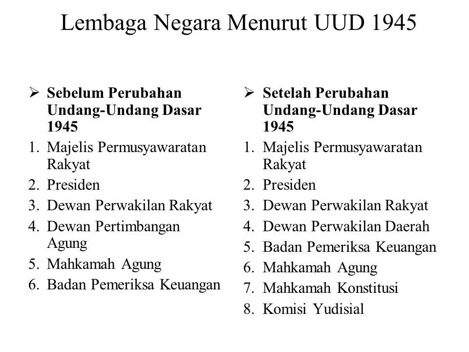 Lembaga Negara Menurut UUD 1945