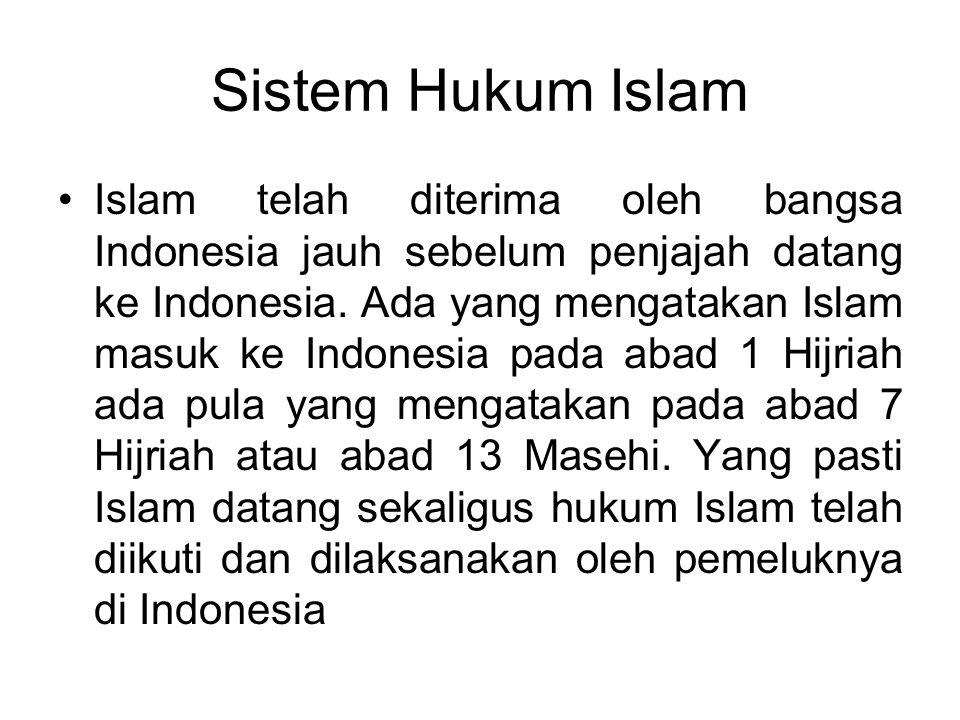 Sistem Hukum Islam