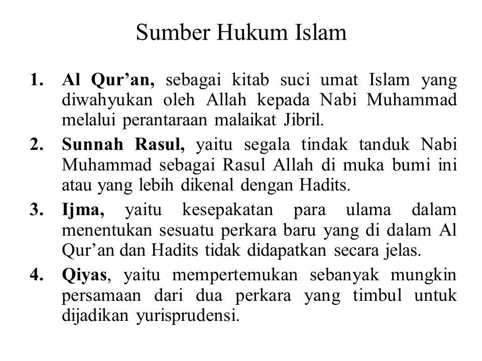 Sumber Hukum Islam Al Qur'an, sebagai kitab suci umat Islam yang diwahyukan oleh Allah kepada Nabi Muhammad melalui perantaraan malaikat Jibril.