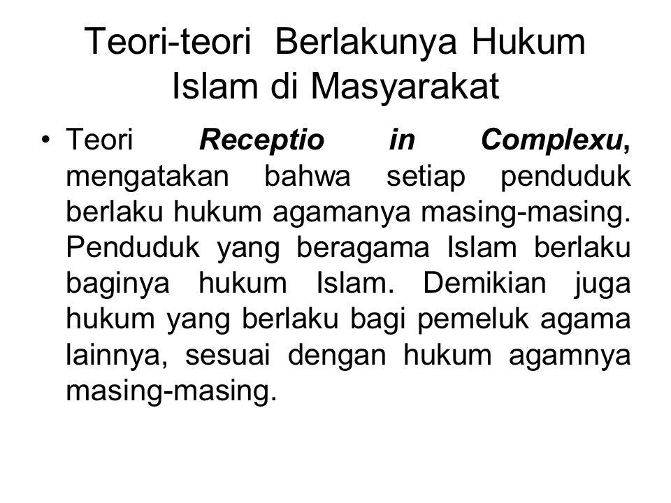 Teori-teori Berlakunya Hukum Islam di Masyarakat