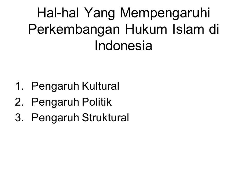 Hal-hal Yang Mempengaruhi Perkembangan Hukum Islam di Indonesia