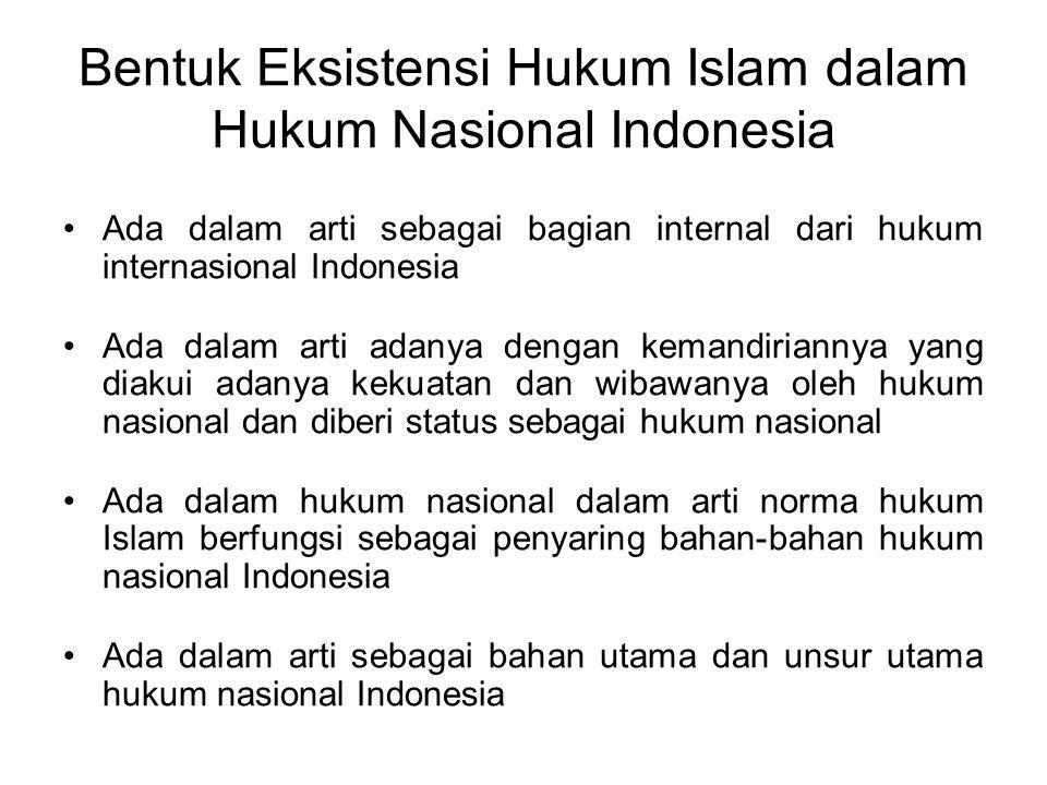 Bentuk Eksistensi Hukum Islam dalam Hukum Nasional Indonesia
