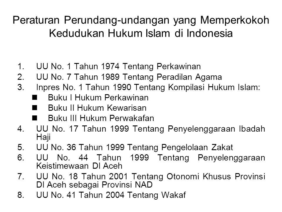 Peraturan Perundang-undangan yang Memperkokoh Kedudukan Hukum Islam di Indonesia