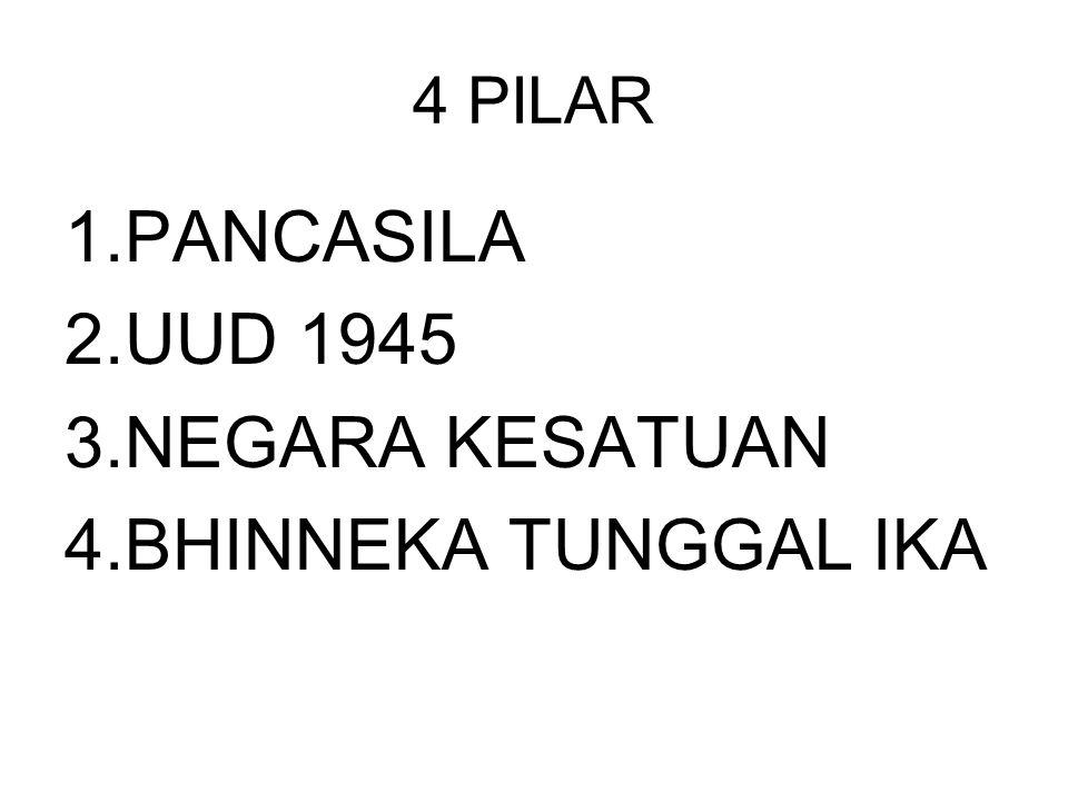 4 PILAR PANCASILA UUD 1945 NEGARA KESATUAN BHINNEKA TUNGGAL IKA