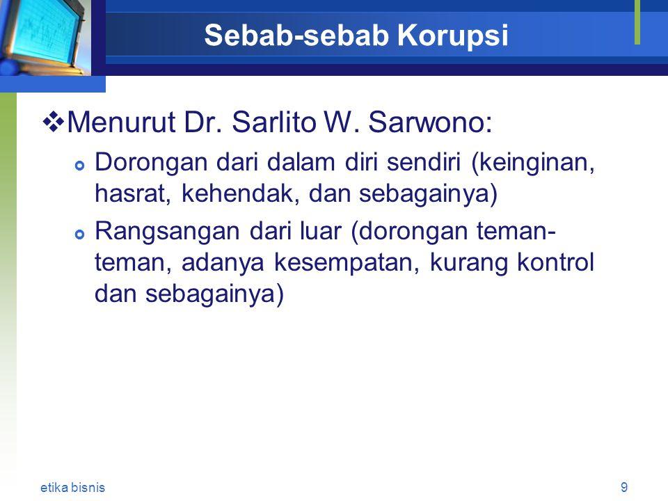 Menurut Dr. Sarlito W. Sarwono: