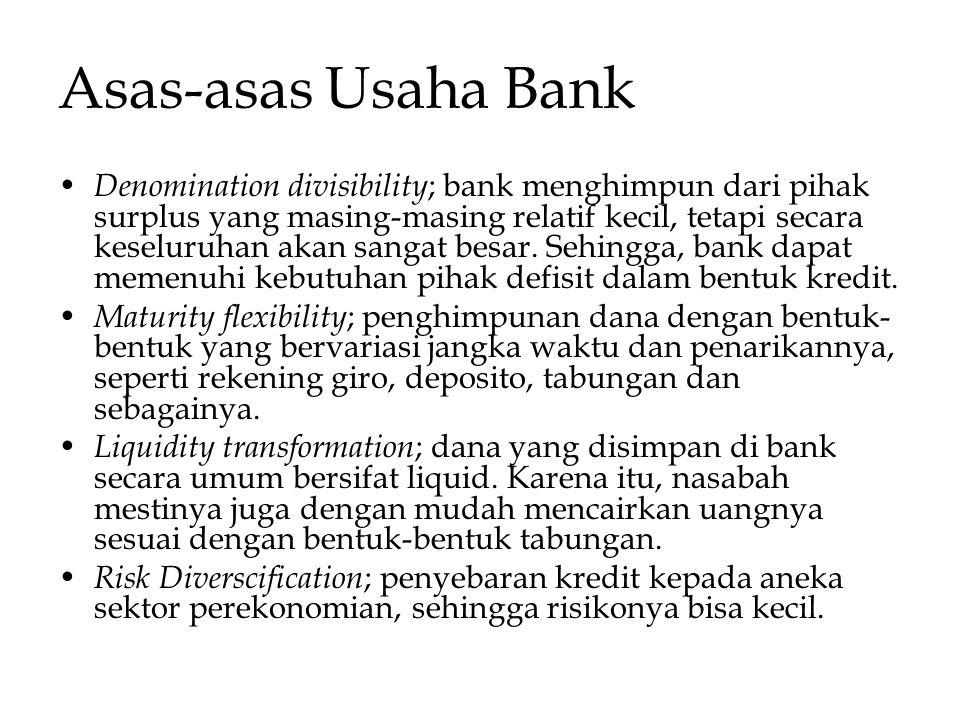Asas-asas Usaha Bank