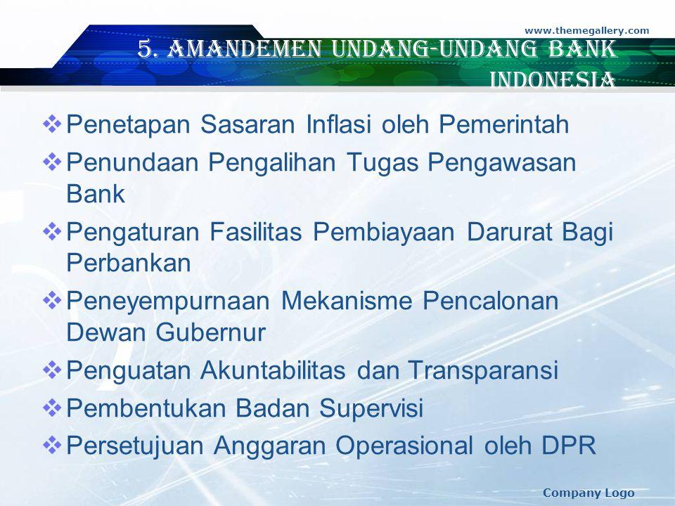 5. Amandemen Undang-Undang Bank indonesia