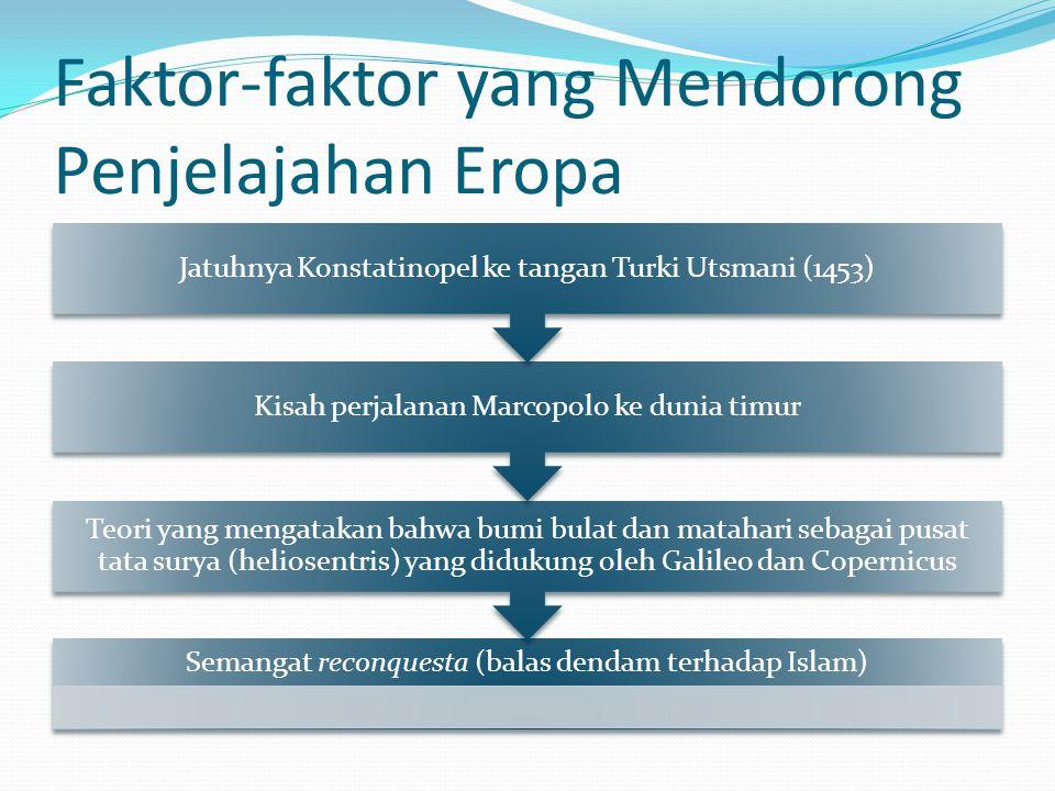 Faktor-faktor yang Mendorong Penjelajahan Eropa