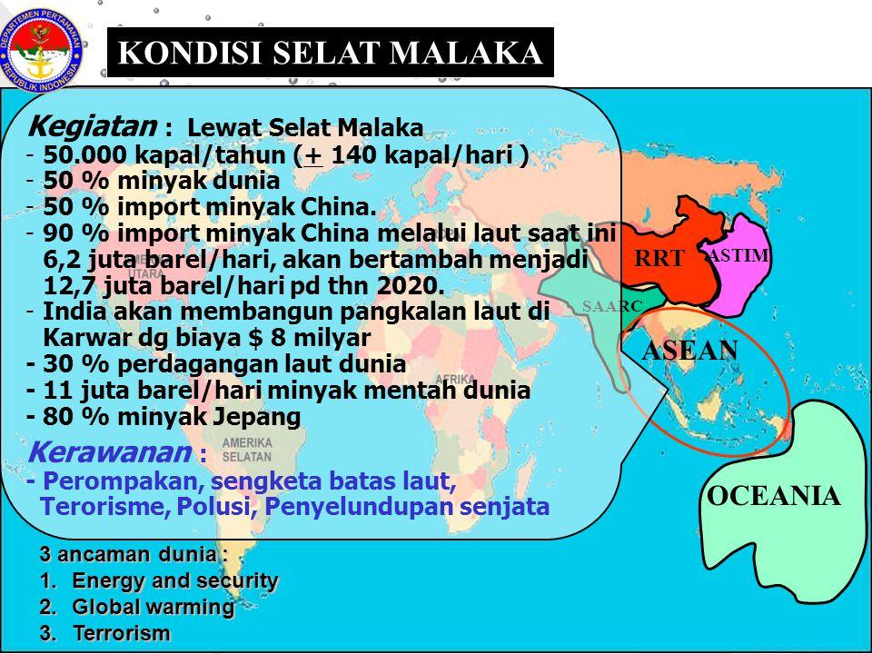 KONDISI SELAT MALAKA Kegiatan : Lewat Selat Malaka Kerawanan : ASEAN