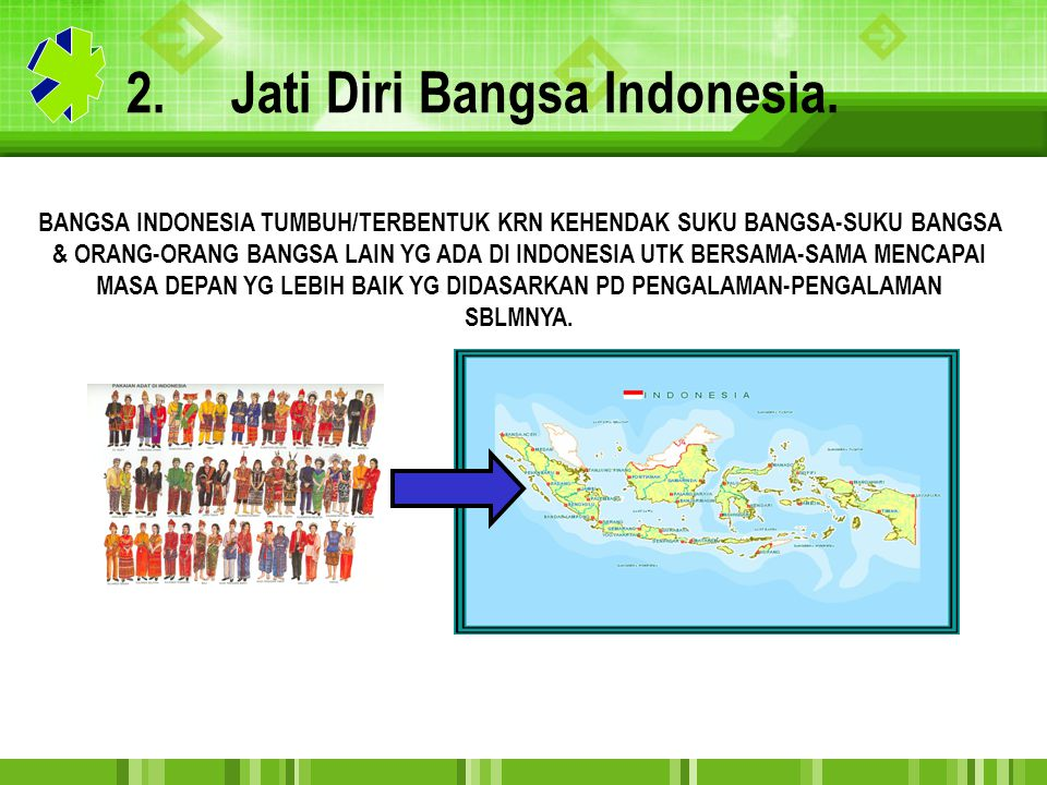 2. Jati Diri Bangsa Indonesia.