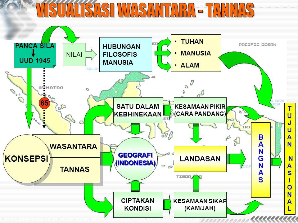 VISUALISASI WASANTARA - TANNAS