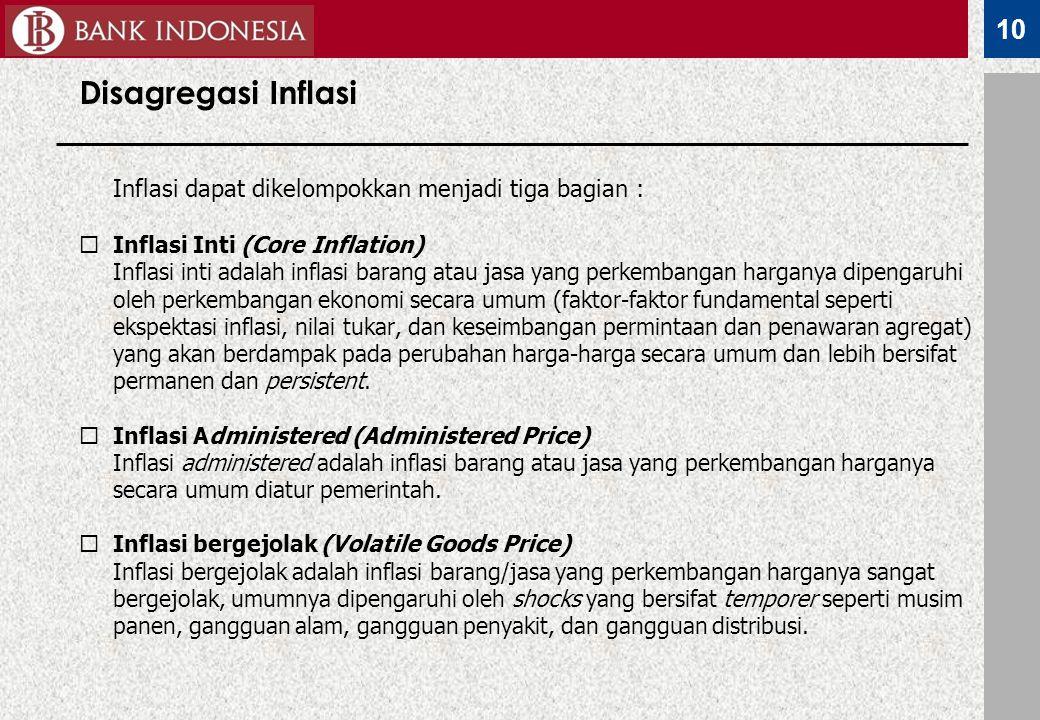 Disagregasi Inflasi Inflasi dapat dikelompokkan menjadi tiga bagian :