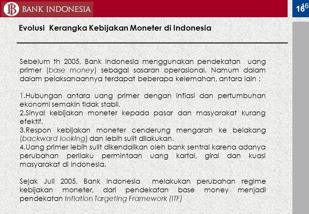 Evolusi Kerangka Kebijakan Moneter di Indonesia