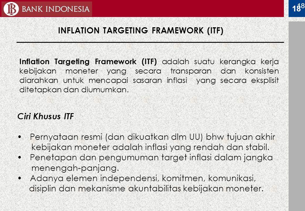 INFLATION TARGETING FRAMEWORK (ITF)