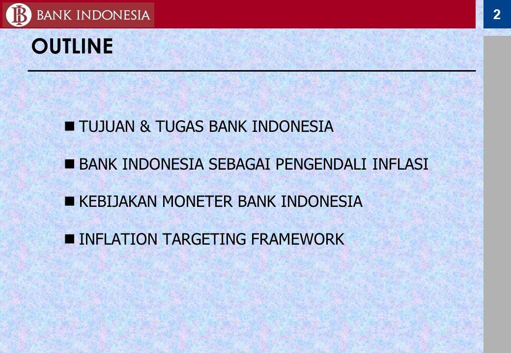 OUTLINE TUJUAN & TUGAS BANK INDONESIA