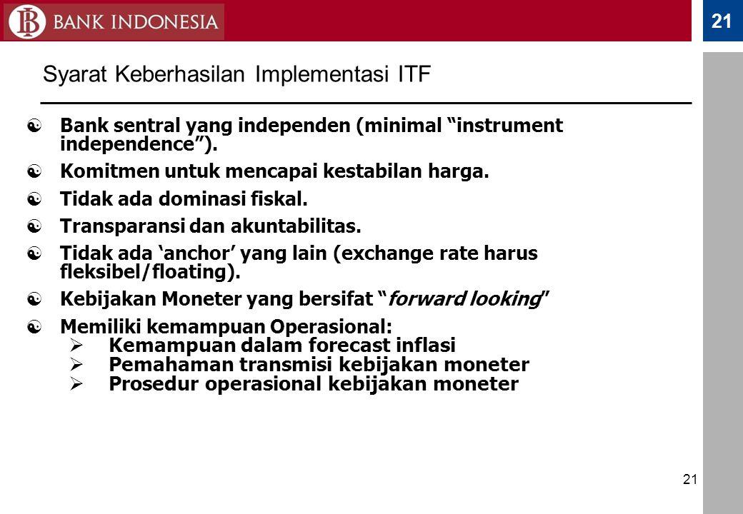 Syarat Keberhasilan Implementasi ITF