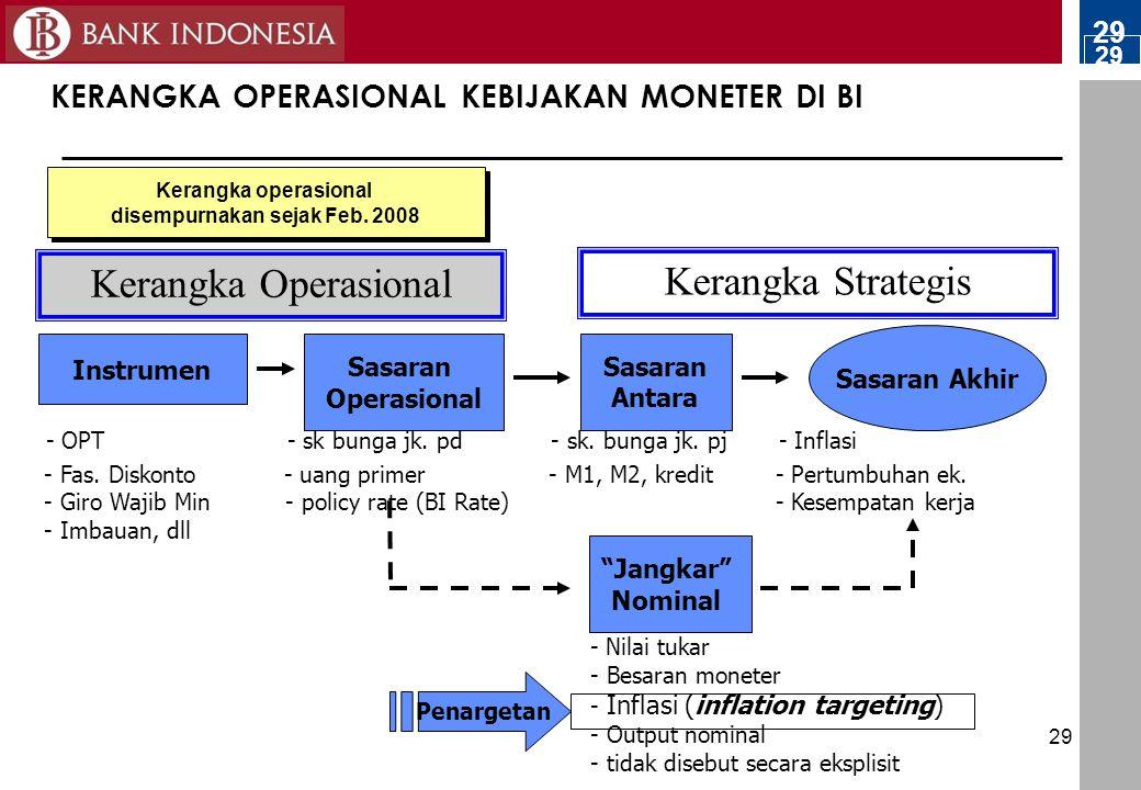 Kerangka Operasional Kerangka Strategis