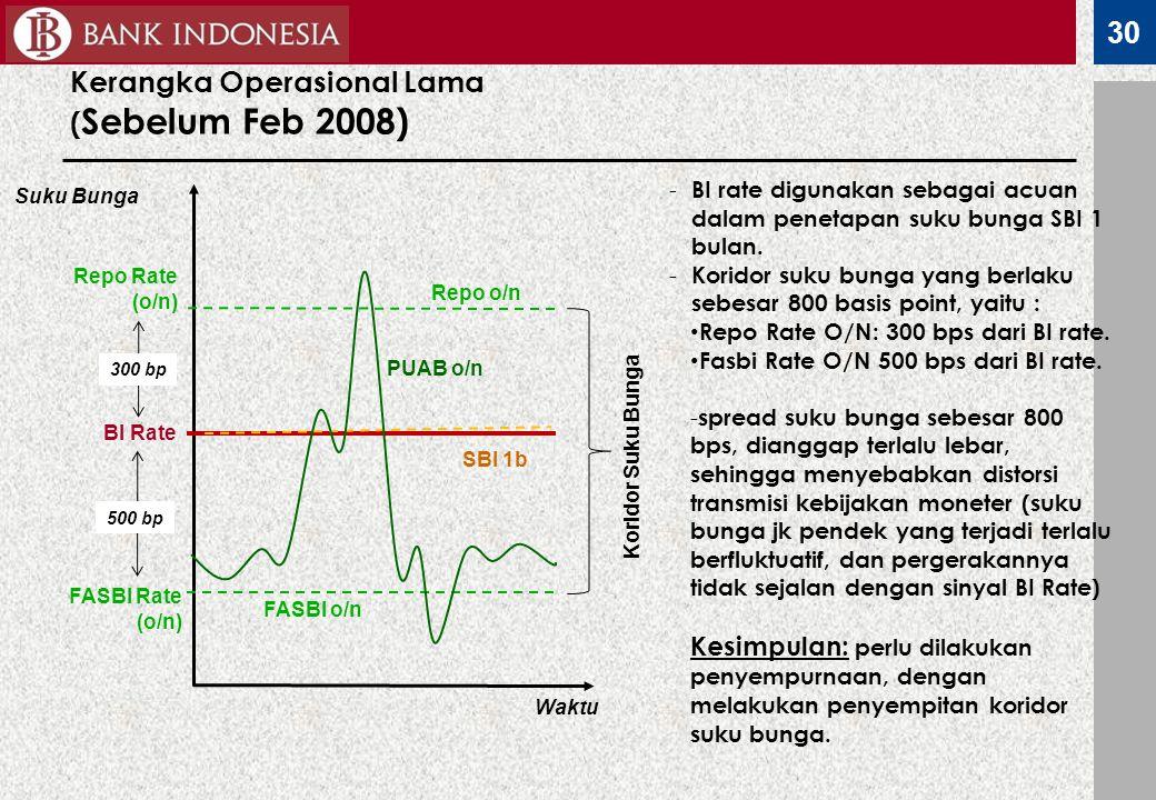 Kerangka Operasional Lama (Sebelum Feb 2008)