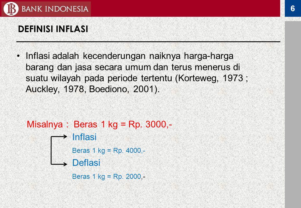 Inflasi Beras 1 kg = Rp. 4000,- Deflasi Beras 1 kg = Rp. 2000,-