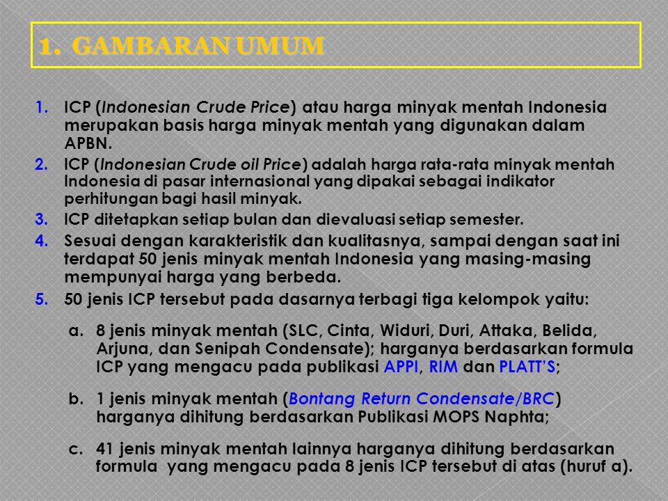 GAMBARAN UMUM ICP (Indonesian Crude Price) atau harga minyak mentah Indonesia merupakan basis harga minyak mentah yang digunakan dalam APBN.
