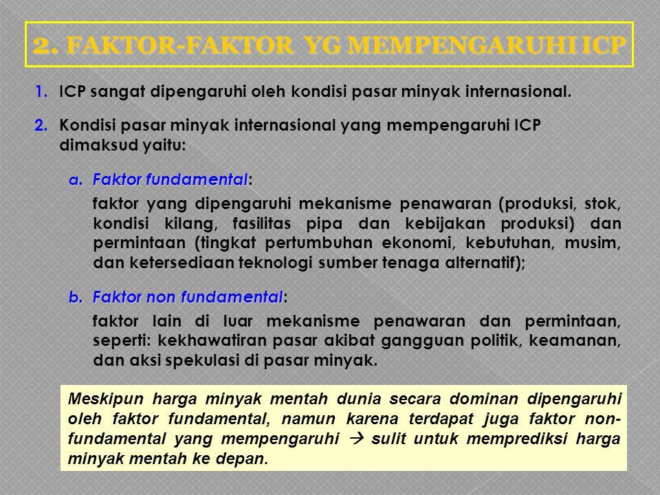 FAKTOR-FAKTOR YG MEMPENGARUHI ICP