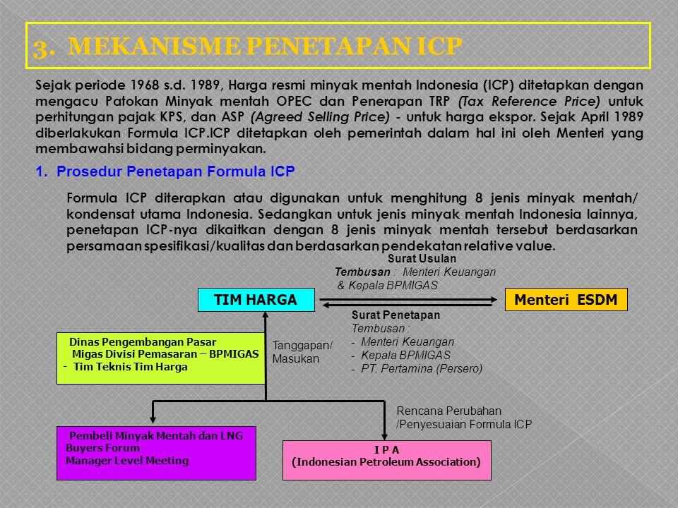 Pembeli Minyak Mentah dan LNG (Indonesian Petroleum Association)