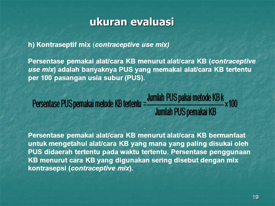 ukuran evaluasi h) Kontraseptif mix (contraceptive use mix)