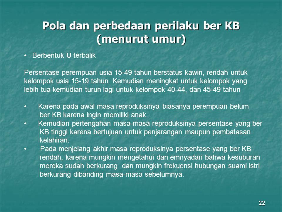 Pola dan perbedaan perilaku ber KB (menurut umur)