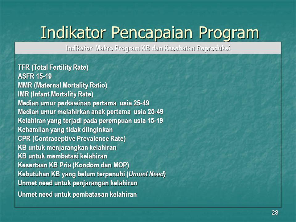 Indikator Pencapaian Program