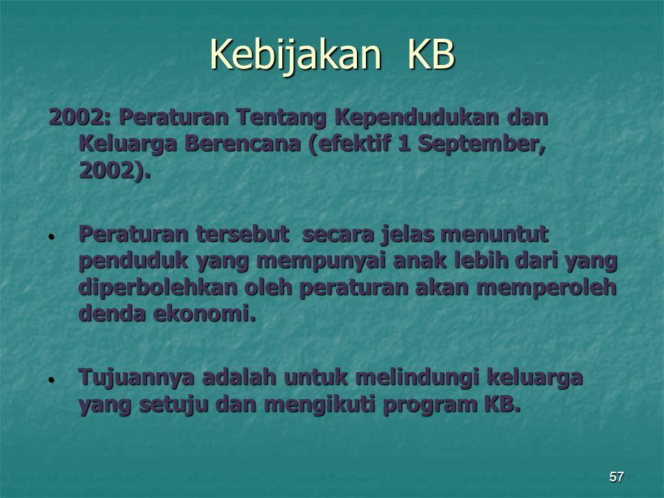 Kebijakan KB 2002: Peraturan Tentang Kependudukan dan Keluarga Berencana (efektif 1 September, 2002).