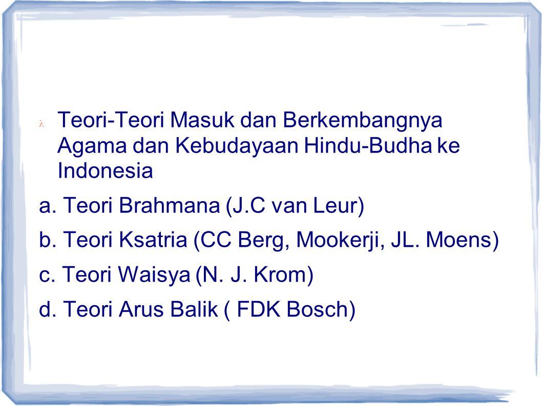 Teori-Teori Masuk dan Berkembangnya Agama dan Kebudayaan Hindu-Budha ke Indonesia