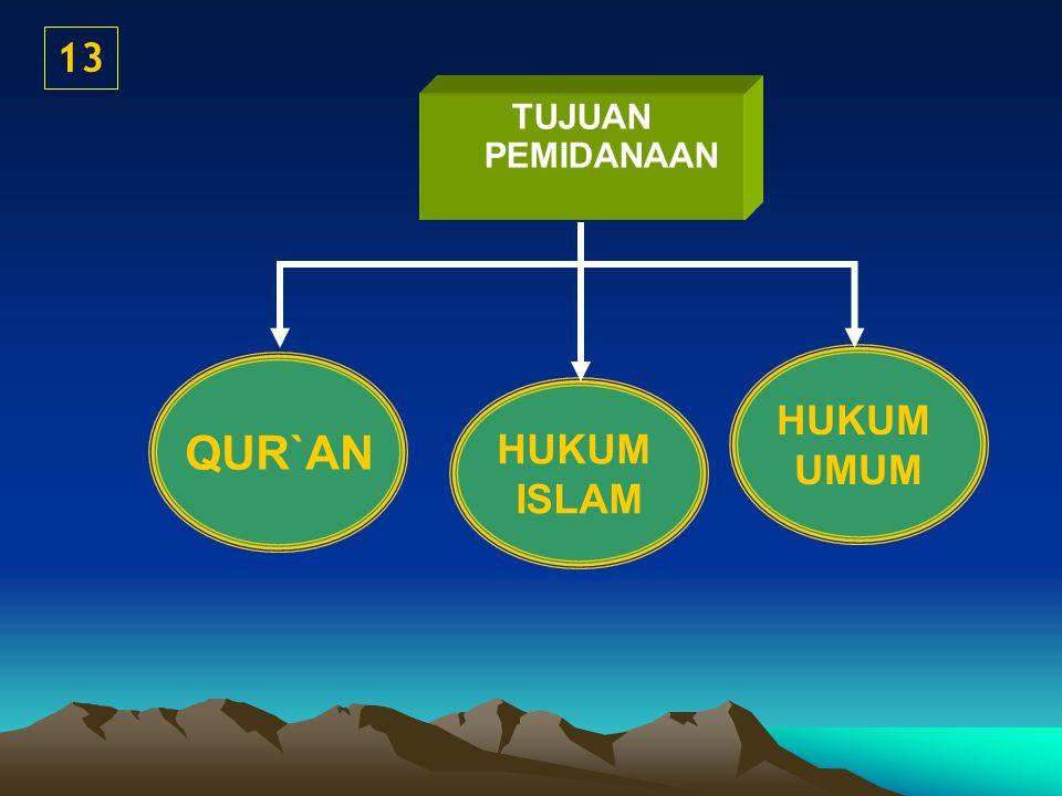 13 TUJUAN PEMIDANAAN HUKUM UMUM QUR`AN HUKUM ISLAM