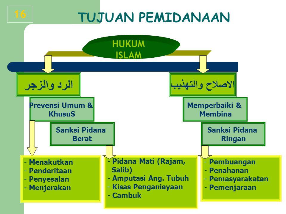 TUJUAN PEMIDANAAN الرد والزجر 16 الاصلاح والتهذيب HUKUM ISLAM