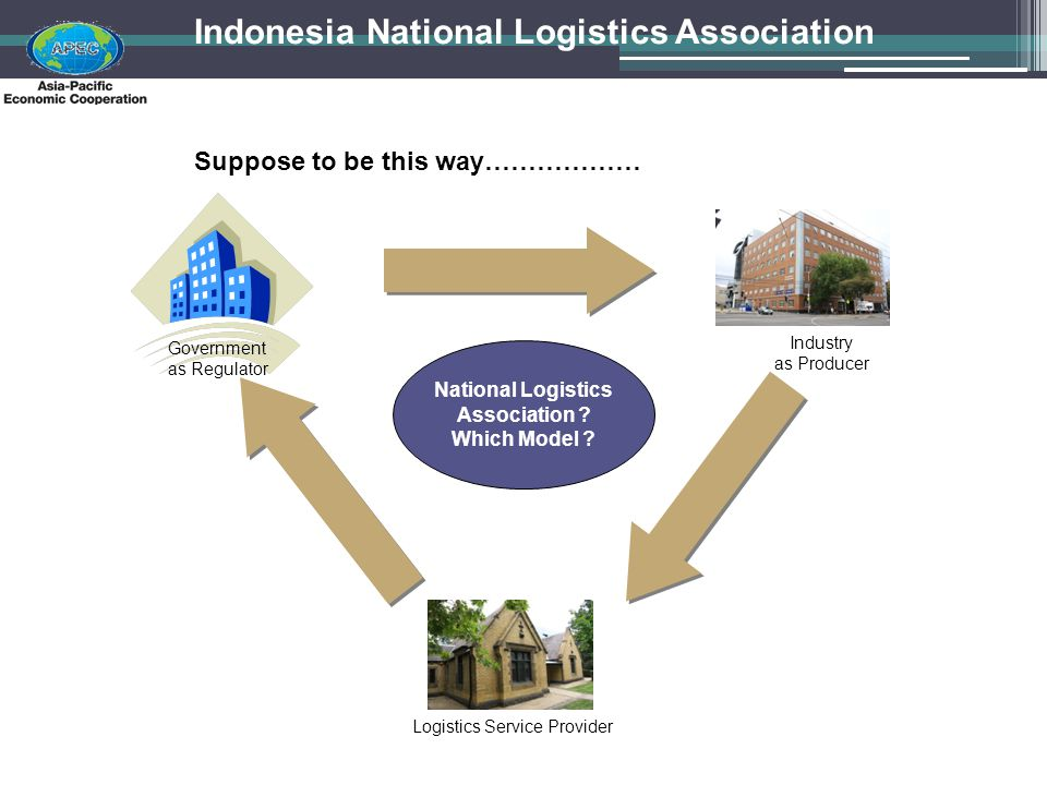 Indonesia National Logistics Association