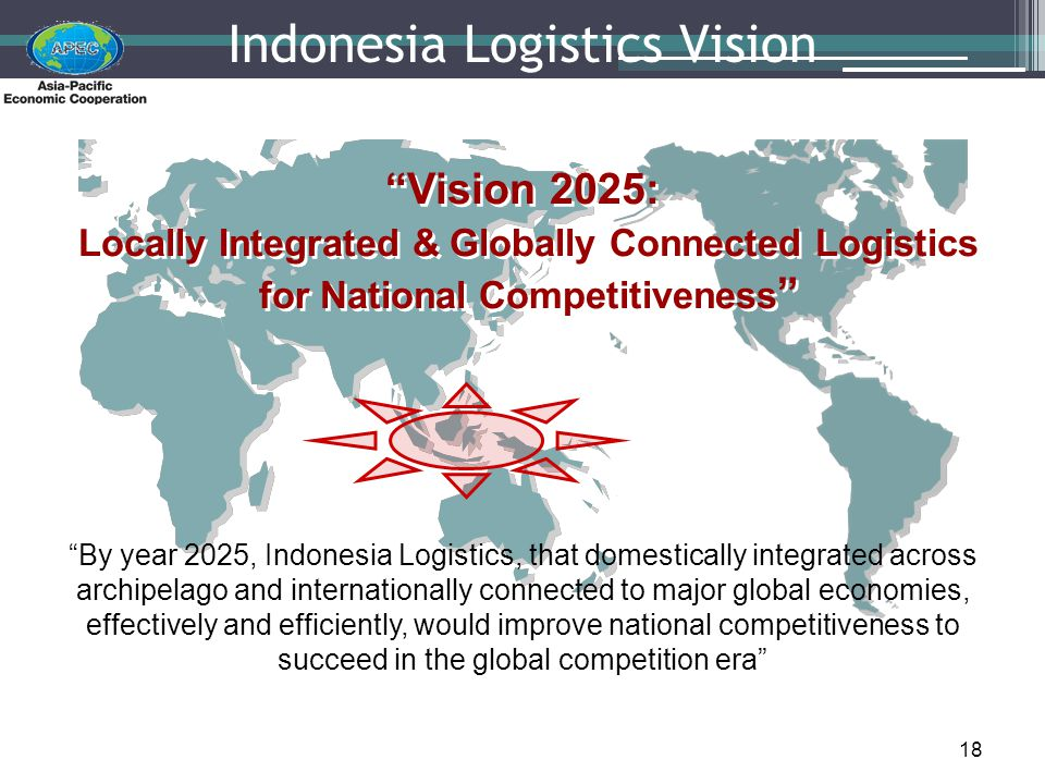 Indonesia Logistics Vision