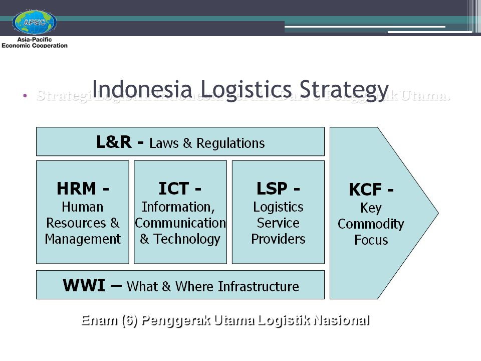Indonesia Logistics Strategy