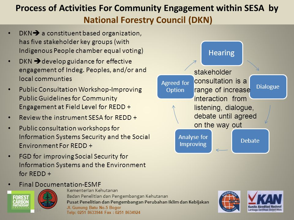 Process of Activities For Community Engagement within SESA by National Forestry Council (DKN)