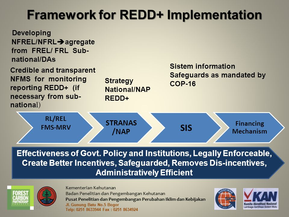 Framework for REDD+ Implementation