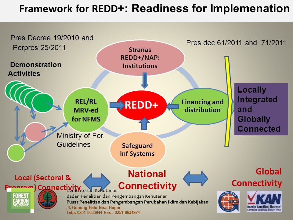 Framework for REDD+: Readiness for Implemenation