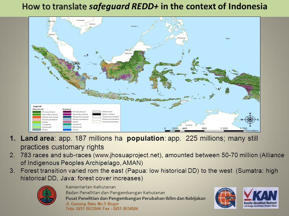 How to translate safeguard REDD+ in the context of Indonesia