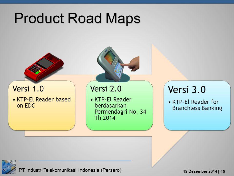 Product Road Maps Versi 3.0 Versi 1.0 Versi 2.0
