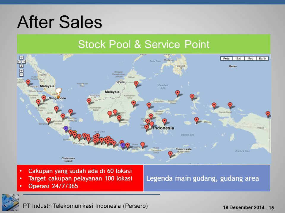 Stock Pool & Service Point