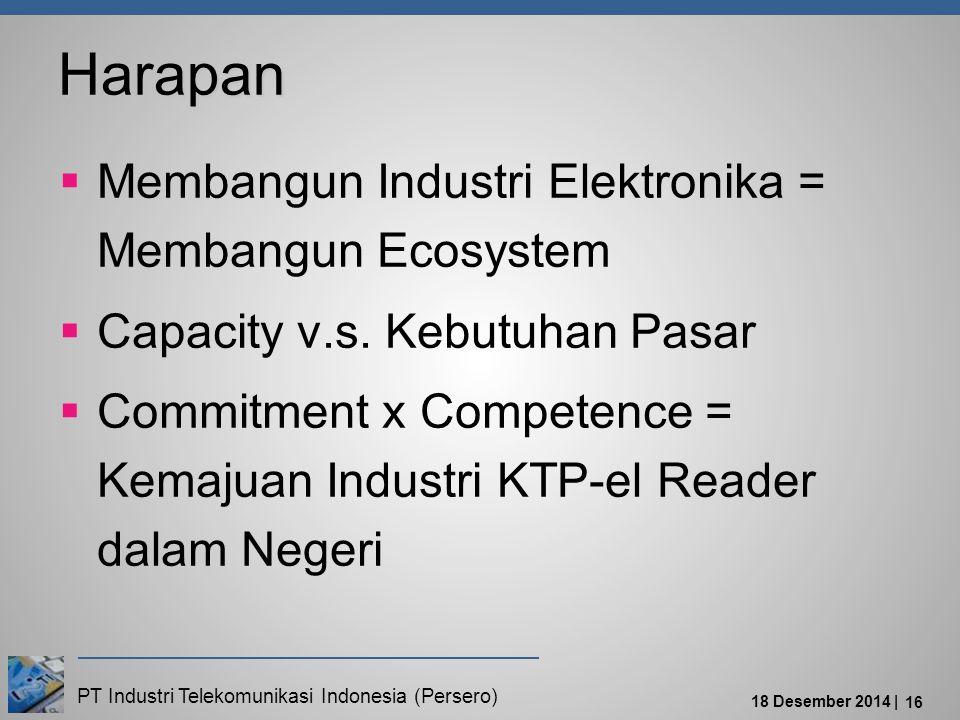 Harapan Membangun Industri Elektronika = Membangun Ecosystem