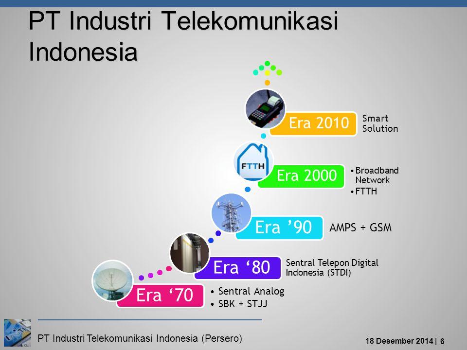 PT Industri Telekomunikasi Indonesia