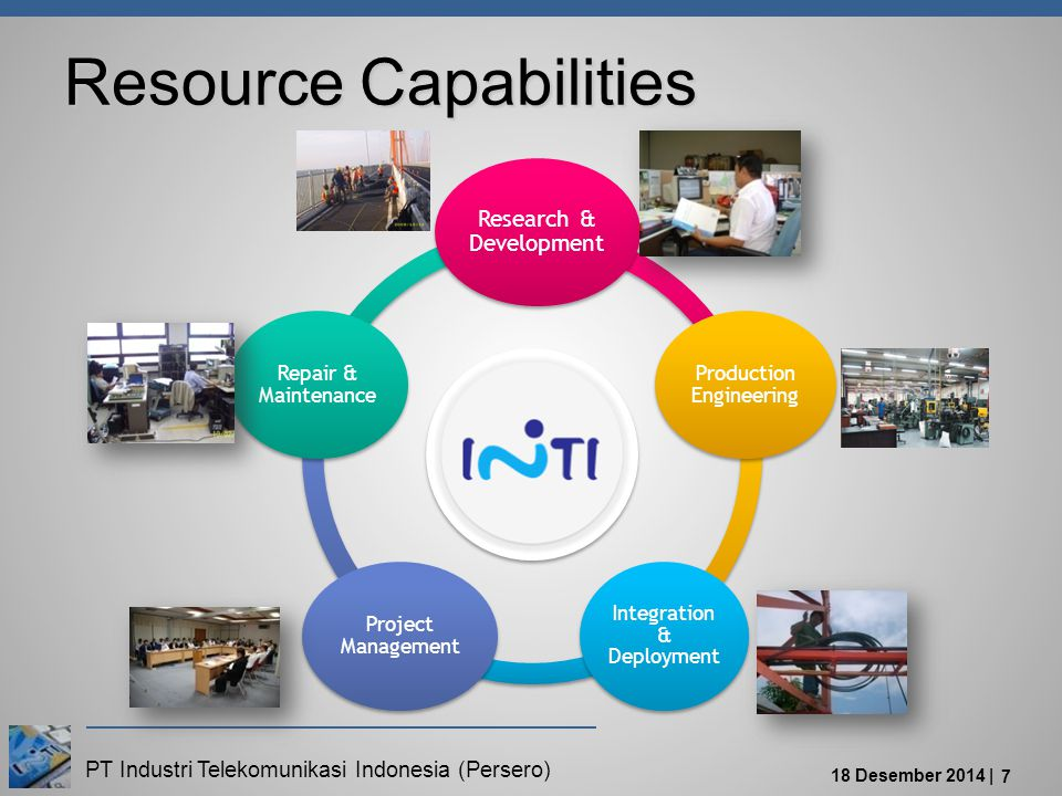 Resource Capabilities