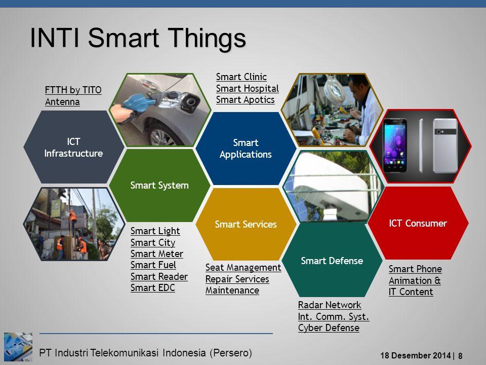 INTI Smart Things Smart Clinic Smart Hospital Smart Apotics