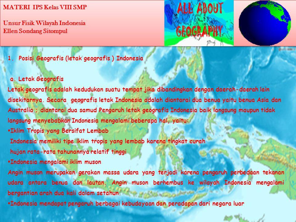 MATERI IPS Kelas VIII SMP Unsur Fisik Wilayah Indonesia Ellen Sondang Sitompul
